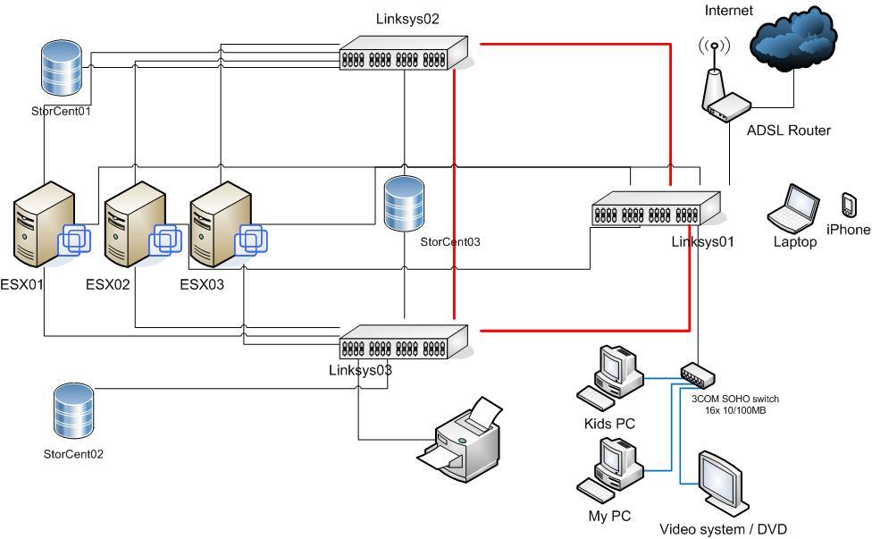 visio workstation gallery wiring diagram icons free download schematic