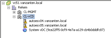 VCloud Empty Cluster