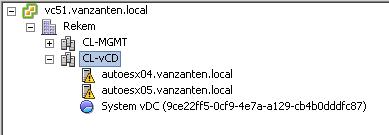 VCloud Empty Cluster