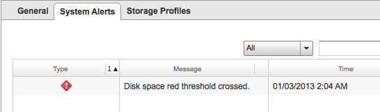 vcloud disk threshold