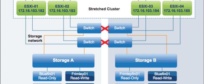 VMware vSphere Metro Storage Cluster